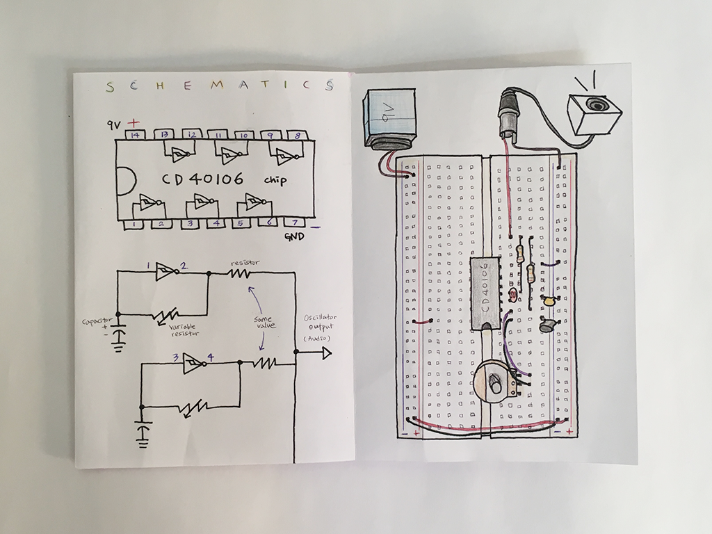 zine, analog synthesizer, oscillator